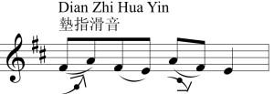 dian zhi hua yin