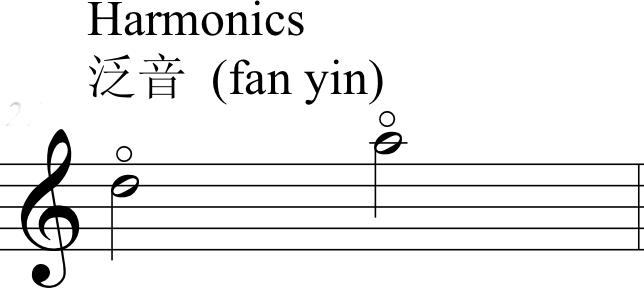 erhu harmonics